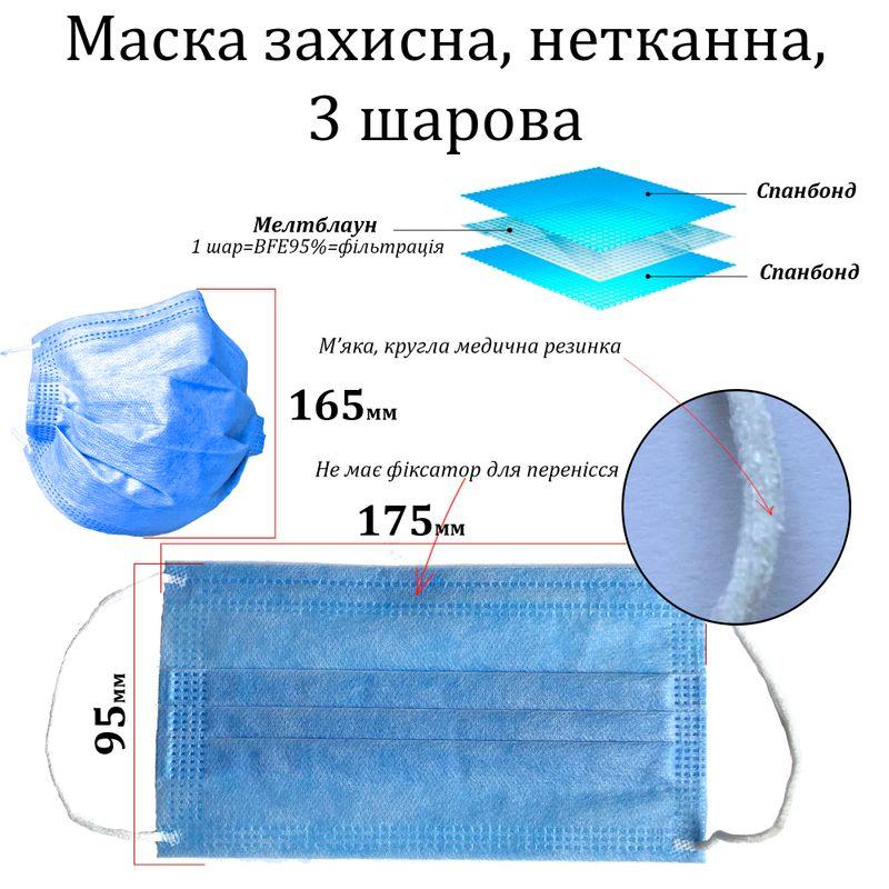 Маска защитная 3 слоя, С М + С (1 слой мелтблаун == BFE95% = фильтрациия,) 75г / м2, пайка