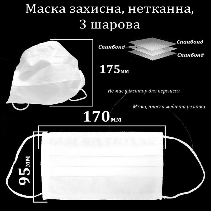 Маска защитная 3 слоя, С + С + С, спанбонд 75г / м2, мягкая круглая резинка, белая